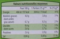 Palets poireaux carottes pommes de terre - Informations nutritionnelles - fr