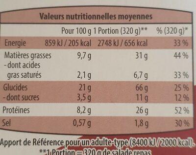 Bristro!vite - Informations nutritionnelles - fr