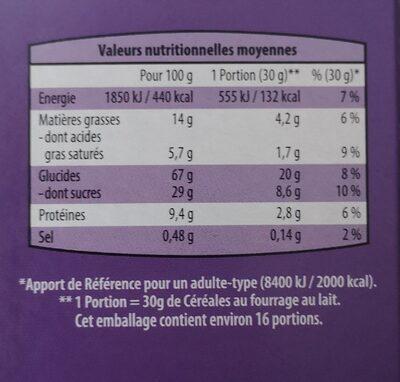 Céréales fourrées Lait - Informations nutritionnelles - fr