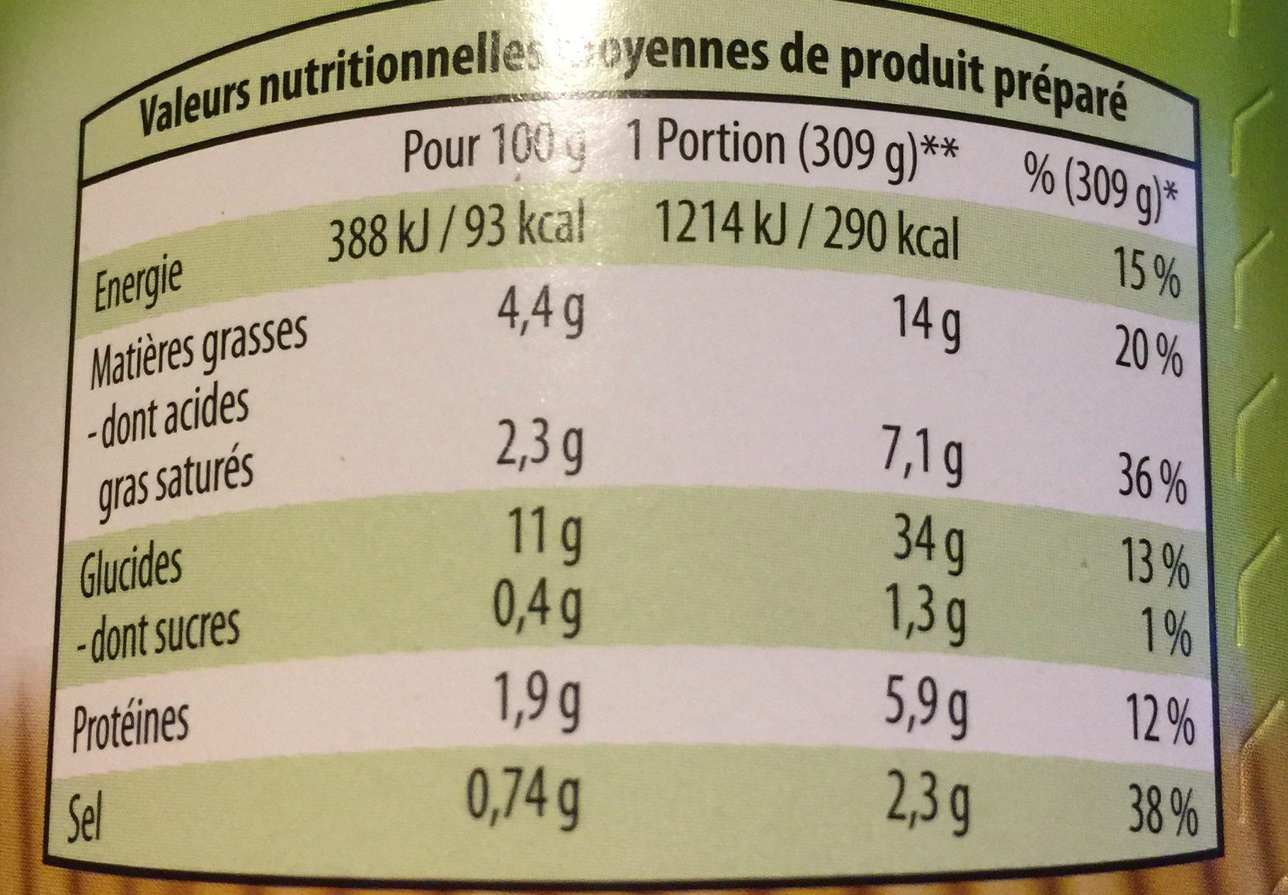 Nouilles saveur poulet curry - Informations nutritionnelles