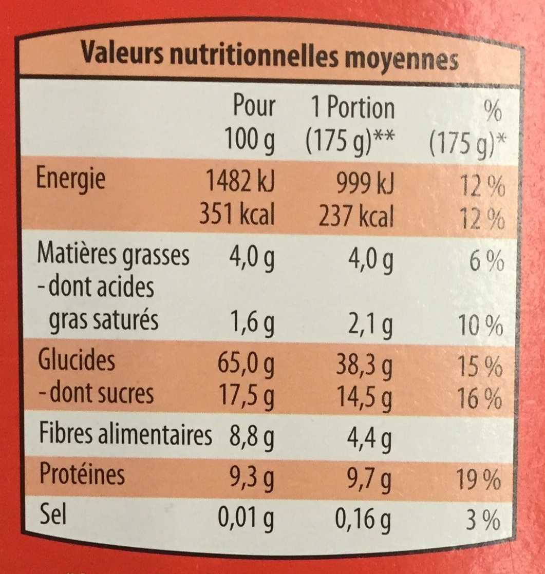 Filet de limande du nord facon meuniere - Informations nutritionnelles