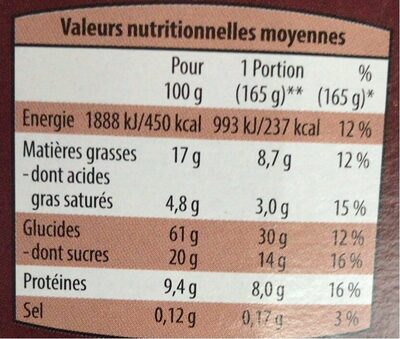 Pepites 4 noix - Nutrition facts - fr