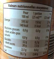 Sauce soja - Nutrition facts