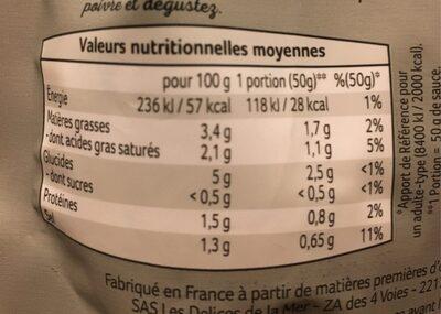 Sauce oseille - Informations nutritionnelles