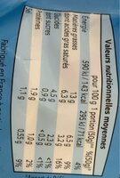Sauce hollandaise - Nutrition facts - fr
