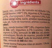 Cannelloni Pur Bœuf (Sauce Italienne) - Ingrédients