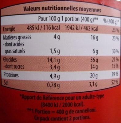 Cannelloni Pur Bœuf (Sauce Italienne) - Informations nutritionnelles