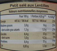 Petit Salé aux Lentilles - Voedigswaarden