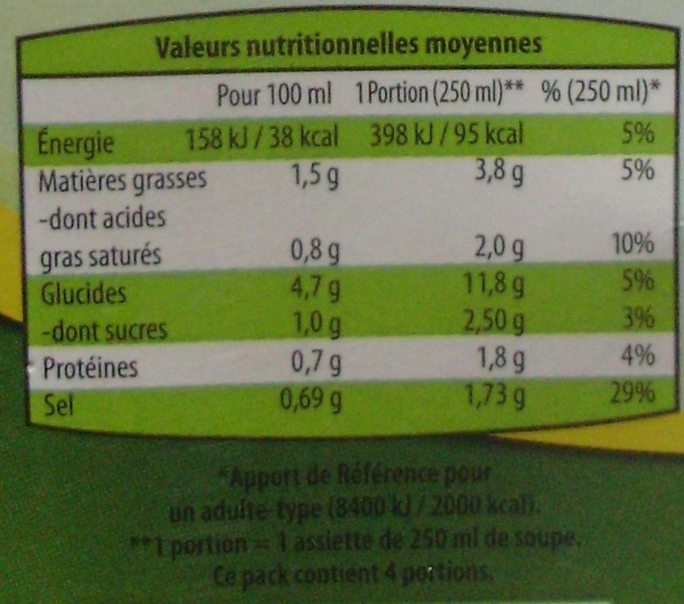 Velouté de poireau pommes de terre - Informations nutritionnelles