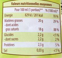 Lait de coco - Voedingswaarden - fr