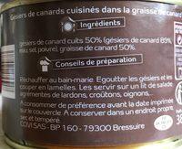 Gésier de canard - Ingrediënten