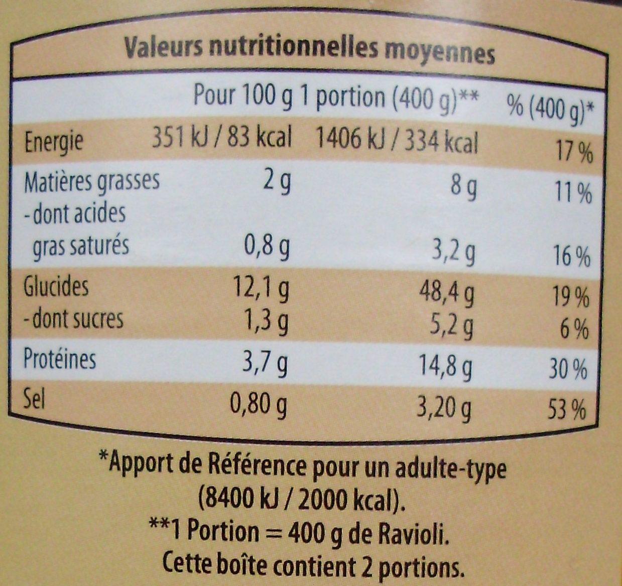 Ravioli Pur Bœuf, Sauce Italienne - Informations nutritionnelles