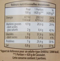 Cassoulet (2 Pers.) - Nutrition facts - fr