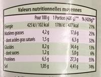 Saucisse aux lentilles - Nutrition facts - fr