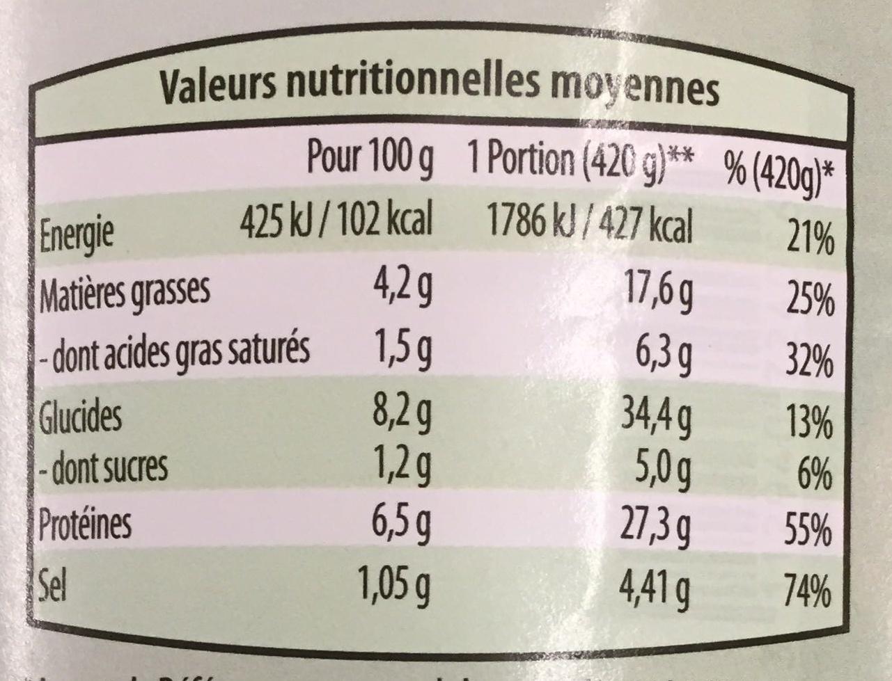 Saucisse aux lentilles - Informations nutritionnelles - fr