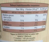 Cassoulet de Castelnaudary - Informations nutritionnelles - fr