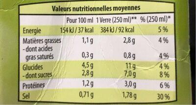 Veloute de legumes et lentilles corrail - Voedingswaarden - fr