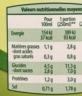 Velouté de légumes et lentilles corail b - Nutrition facts