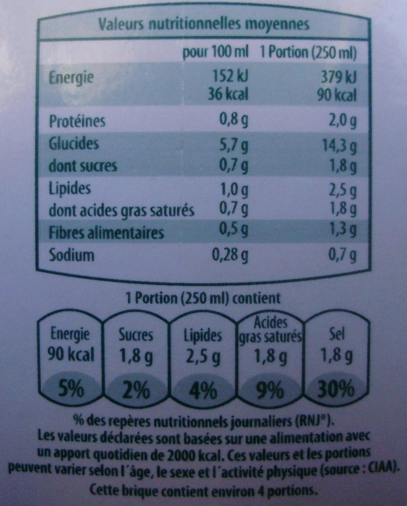 Mouliné Légumes variés - Voedingswaarden