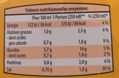 Mouliné Légumes variés - Voedingswaarden - fr