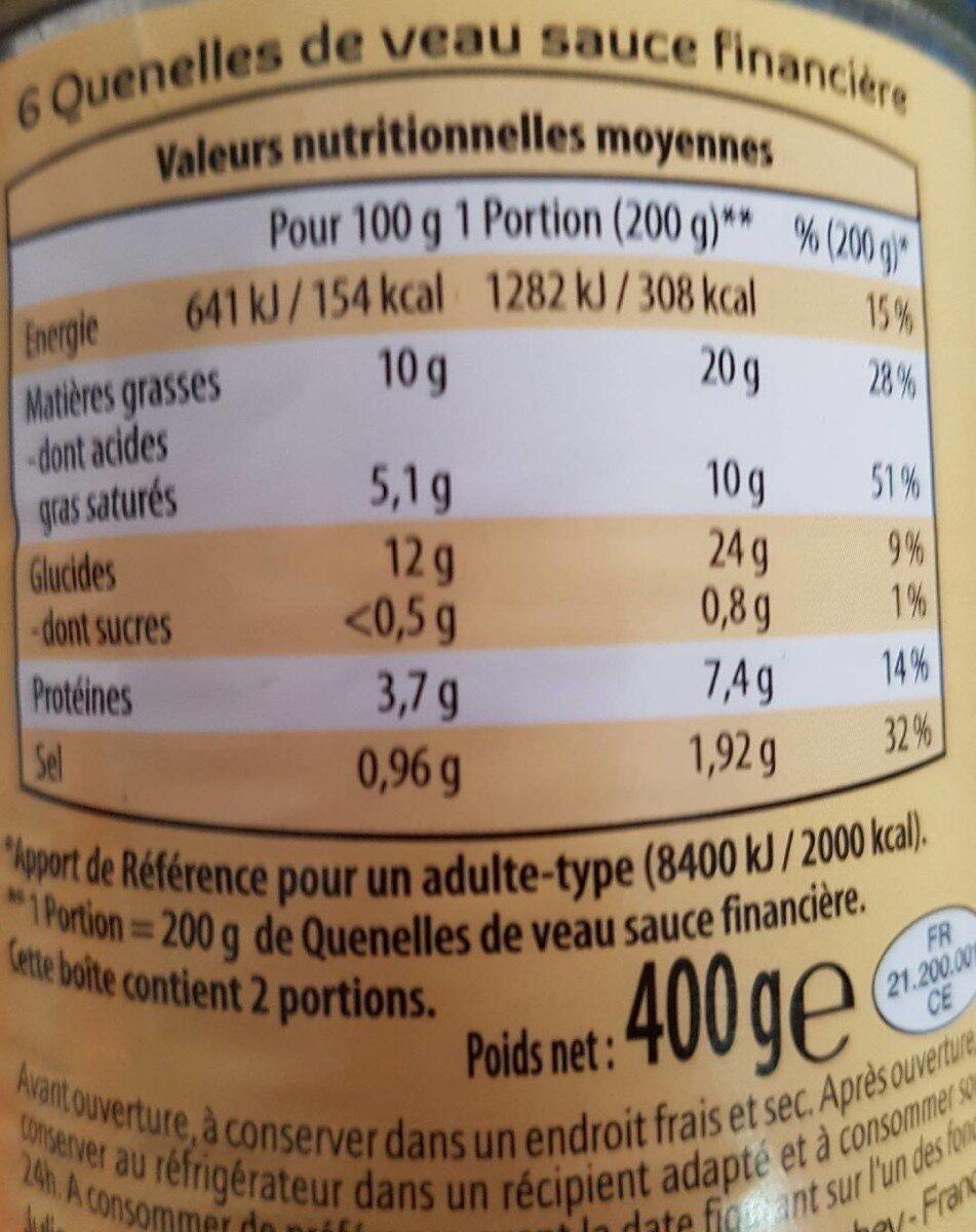 Quenelles de veau sauce financière - Informations nutritionnelles