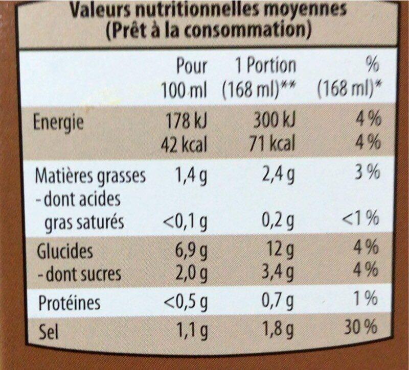 Veloute aux champignons - Informations nutritionnelles - fr