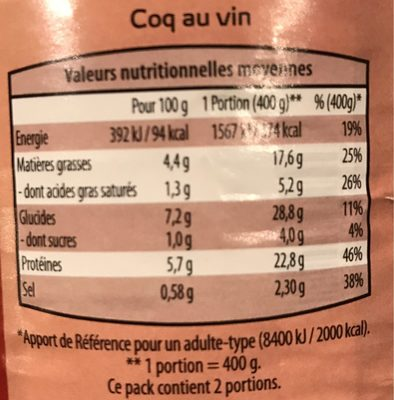 Blanquette de dinde - Nutrition facts