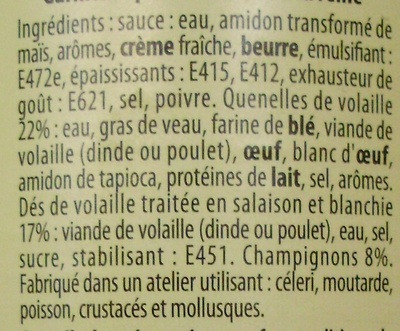 Garniture pour Bouchées à la Reine (2 Pers.) - Ingrédients