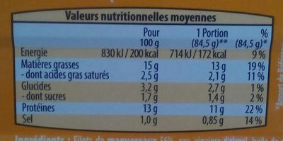 Filets de maquereaux sauce Escabèche - Nutrition facts