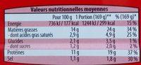 Filets de Maquereaux (à la sauce Tomate et au Basilic) - Voedingswaarden - fr