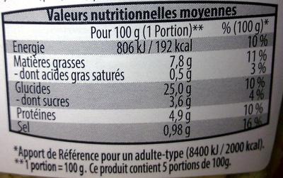 Taboulé à l'orientale - Informations nutritionnelles