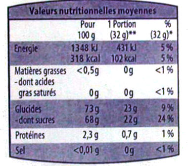Dattes moelleuses - Nutrition facts