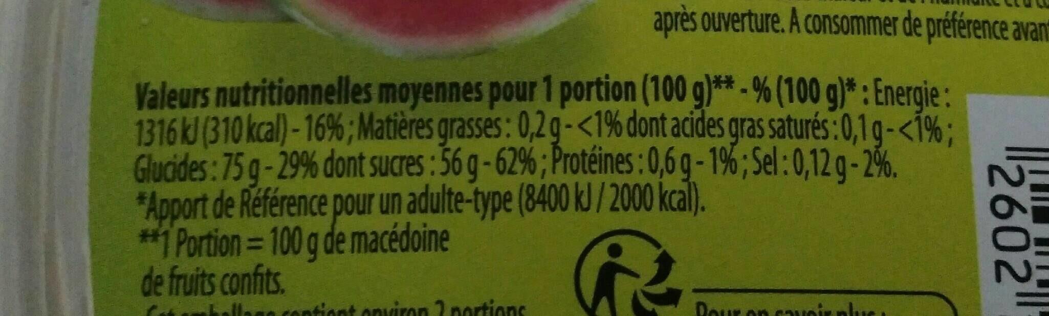Macédoine de fruits confis - Nutrition facts
