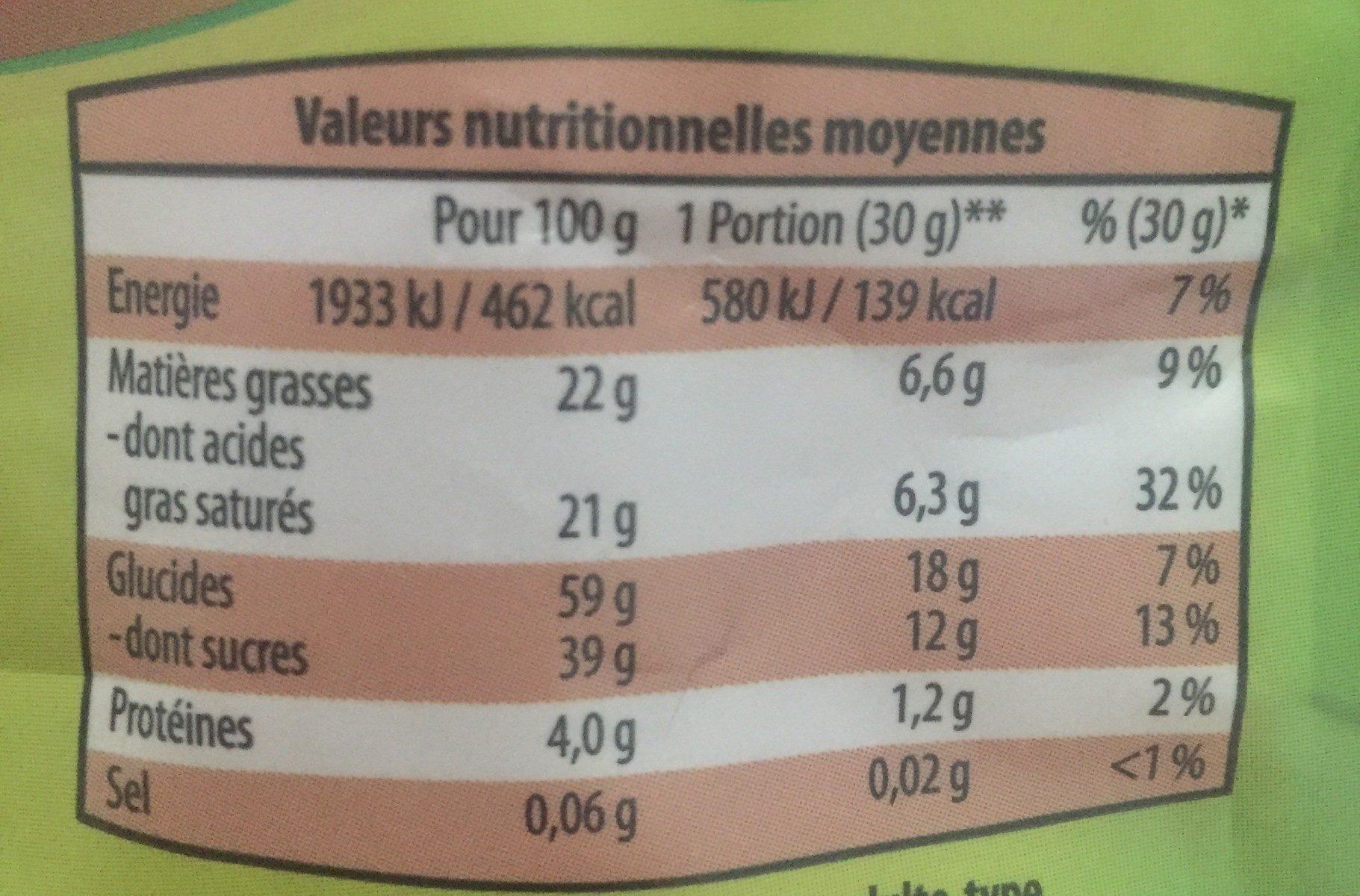 Chips de noix de coco séchées - Informations nutritionnelles
