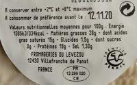 Pérail - Informations nutritionnelles - fr