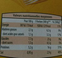 Lapin sauce chasseur - Nutrition facts