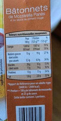 Médaillons de camemberts panés - Informations nutritionnelles - fr