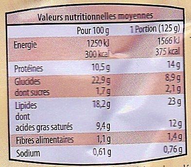 Pâté Lorrain - Voedigswaarden