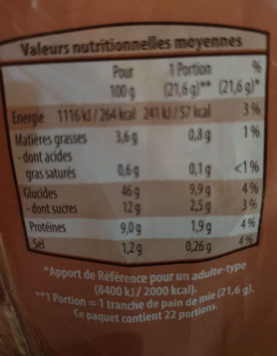 Pain de mie farine complète sans croute - Valori nutrizionali - fr