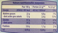 Biscuits au Cacao - Nutrition facts