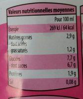 Lait Croissance 3 - Informations nutritionnelles - fr