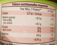 Compote de Fraise - Informations nutritionnelles