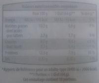 10 Œufs frais (calibre Gros L) - Informations nutritionnelles - fr