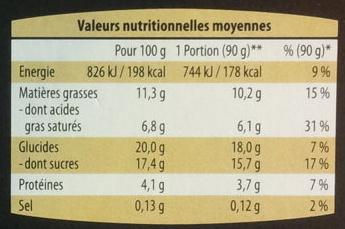 Dessert au café, avec brisures de crêpes dentelle - Informations nutritionnelles - fr