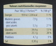 Cheesecake au citron - Nutrition facts
