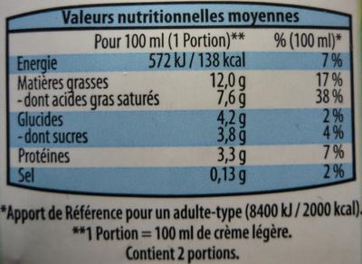 Crème Légère Fluide (12 % MG) - Informations nutritionnelles