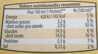 Crème anglaise - Nutrition facts