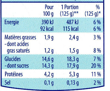 Yaourt brassé fruits mixés 16 pots - Nutrition facts
