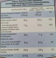 Gaufrettes cacao,noix de coco et glaçage cacao lacté - Informations nutritionnelles
