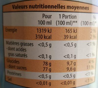 Sirop de Pêche - Informação nutricional - fr